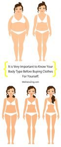 Know Your Body Type Before Buying Clothes