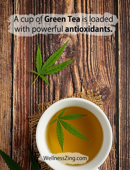 Green Tea is loaded with Powerful Antioxidants