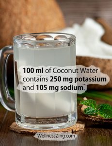 Coconut Water Nutritional Values