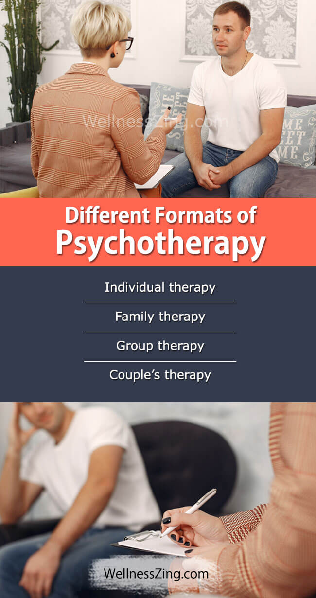 Different Formats of Psychotherapy