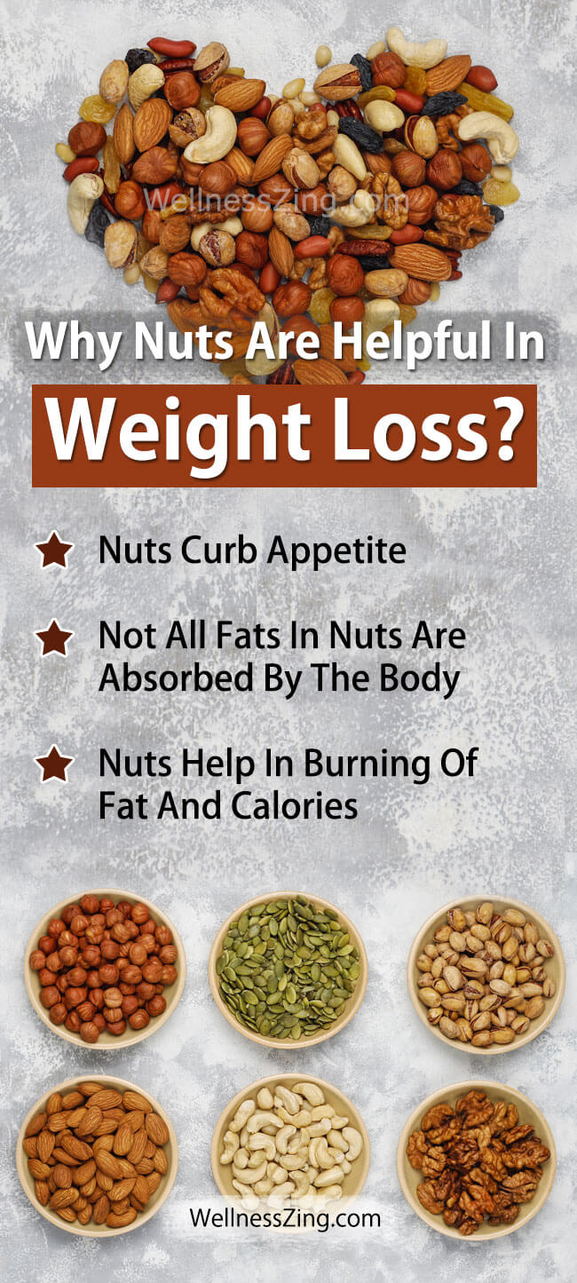 Nuts are Beneficial for Weight Loss
