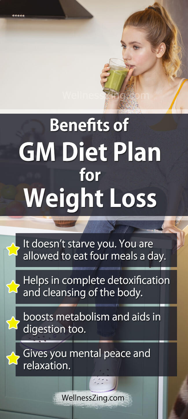 Benefits of GM Diet Plan for Weight Loss