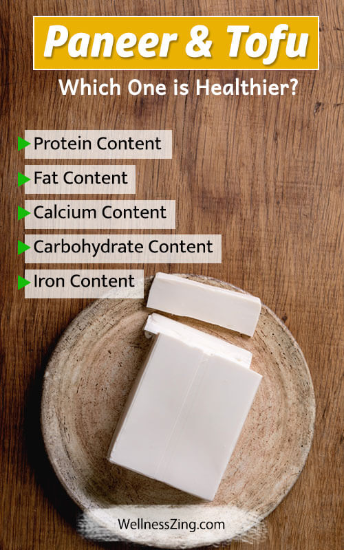 Difference Between Paneer and Tofu Nutritional Value