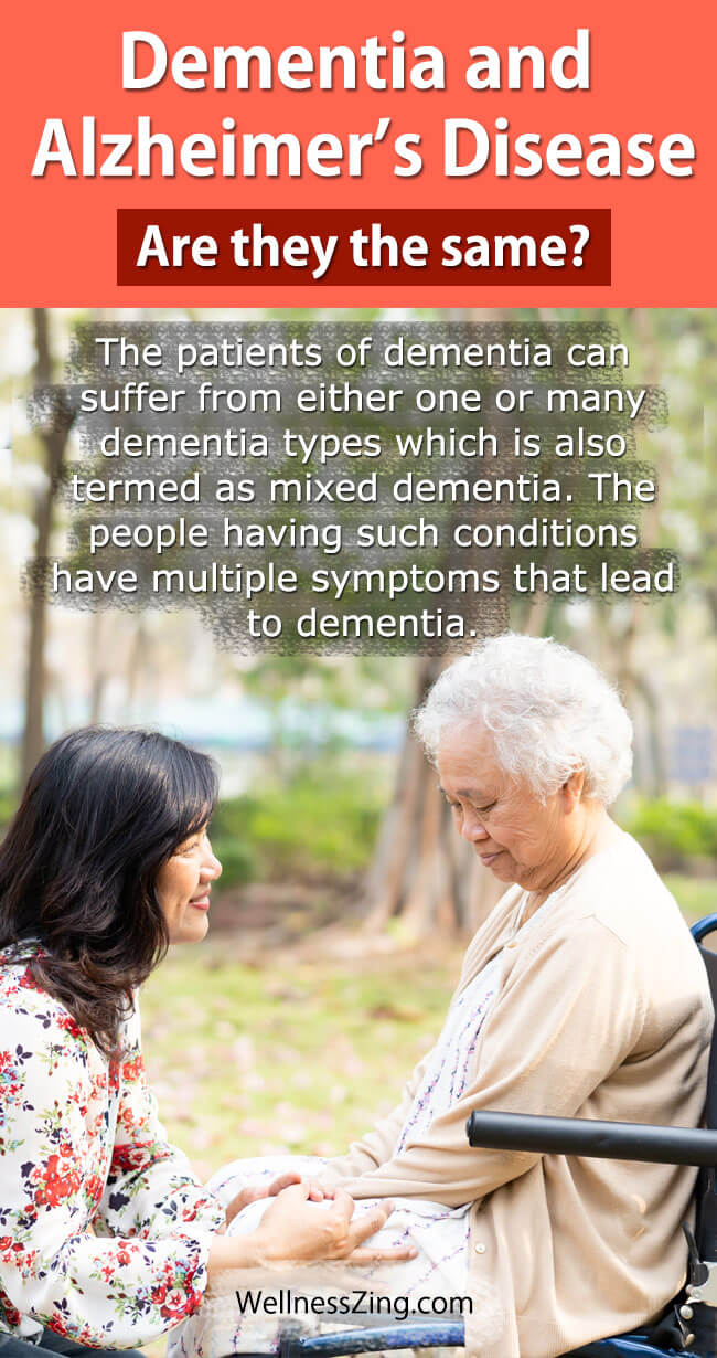 Dementia and Alzheimers Disease Difference
