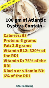 Oysters Nutritional Values
